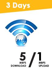 ADSL 5Mbps/ 1 Mbps / 3 Days